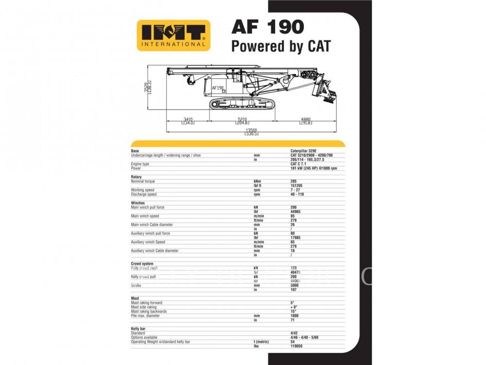 Detail photo of 2016 IMT AF190E from Construction Equipment Guide
